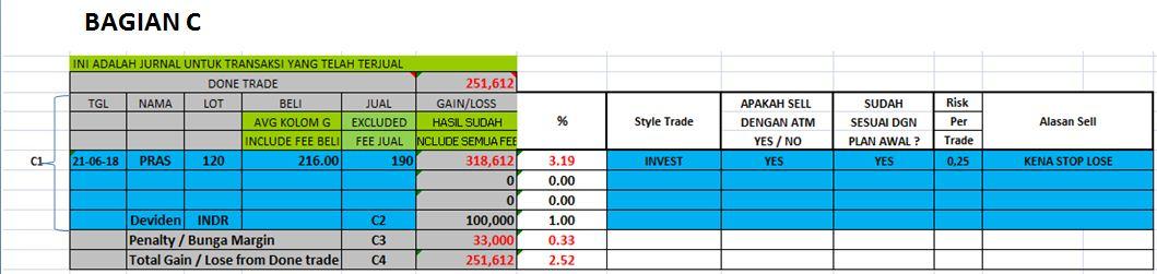Trading Saham Jurnal Trading Investing Dan Cara Menghitung Kinerja Nav Ytd Part 2 Santoso Antonius Blog